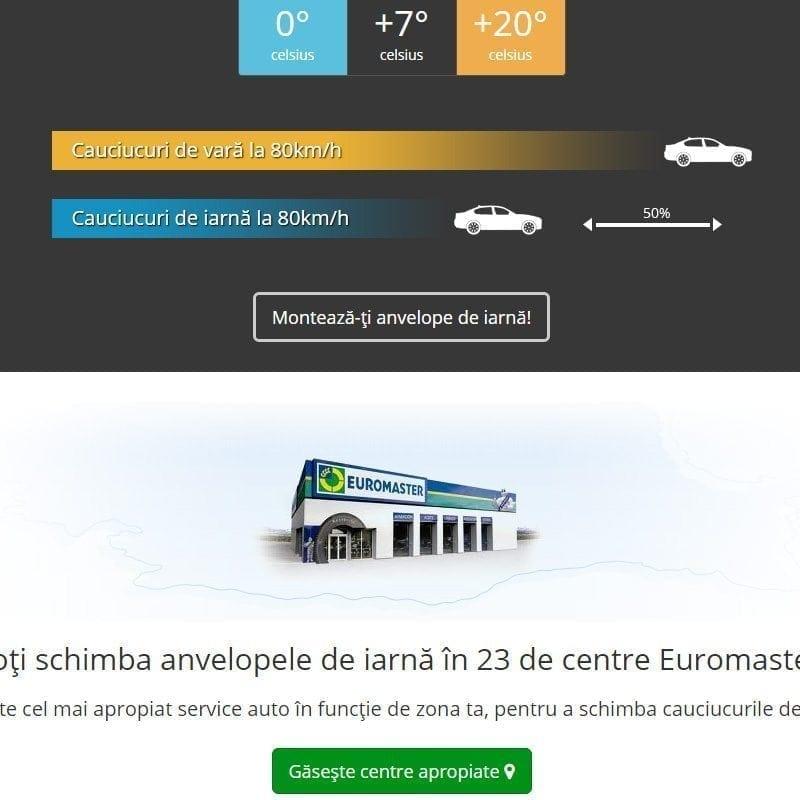 euromaster_lp21
