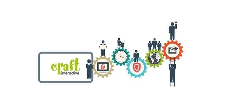 Task automation on Social Media 1