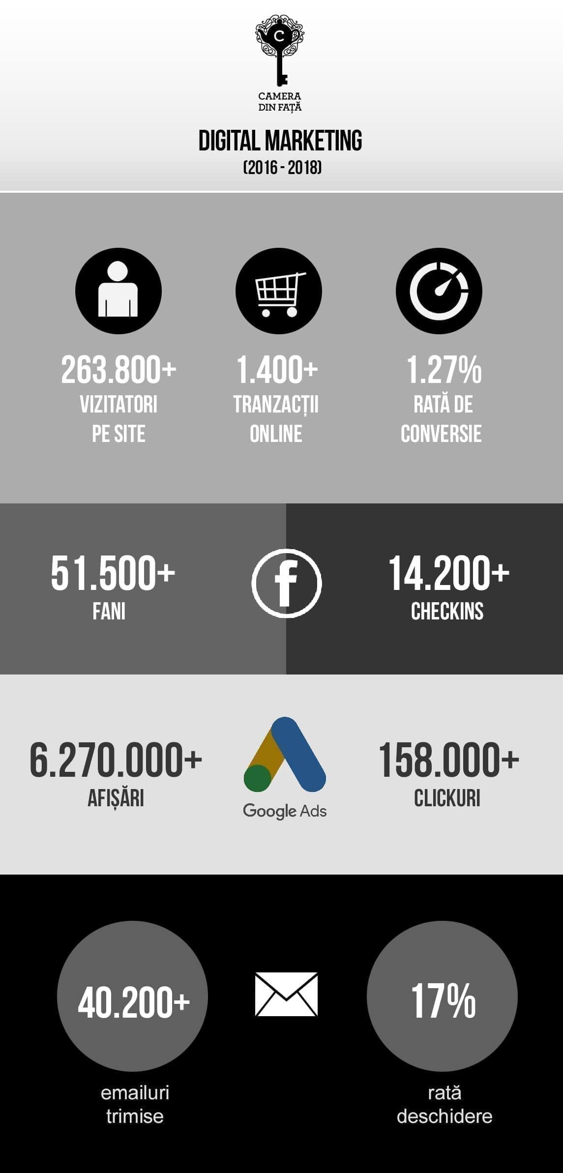 infografic_cdf