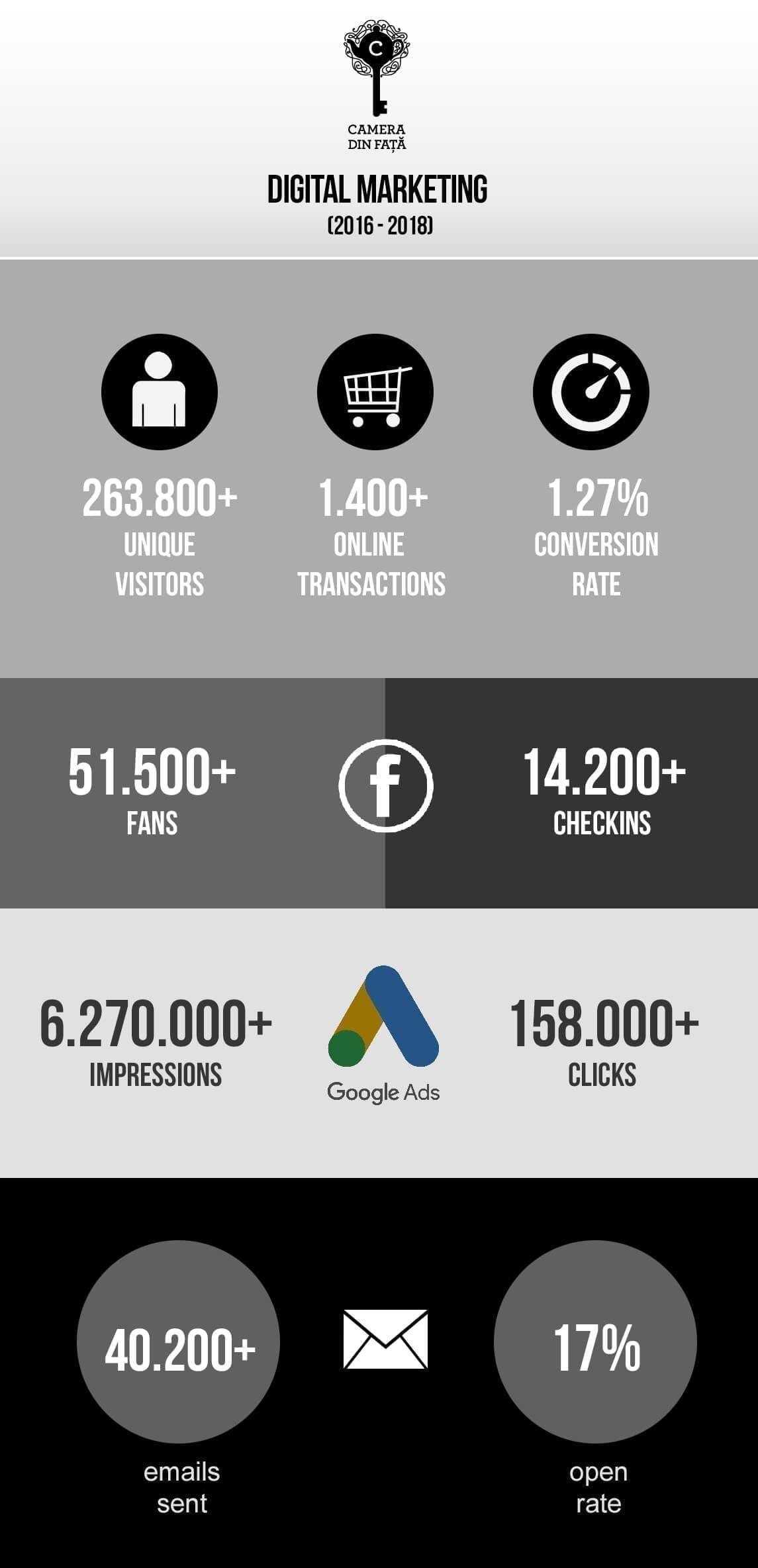 cdf_infografic_en