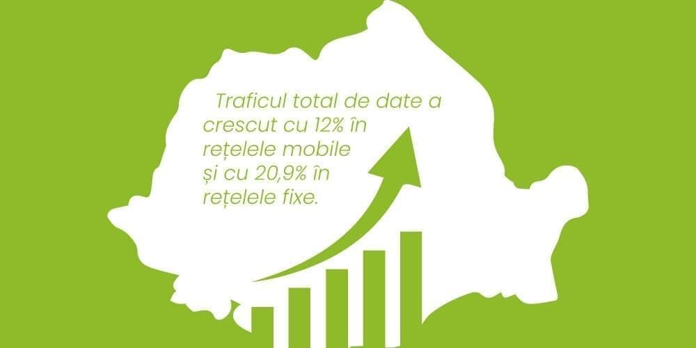 crestere-date-Romania