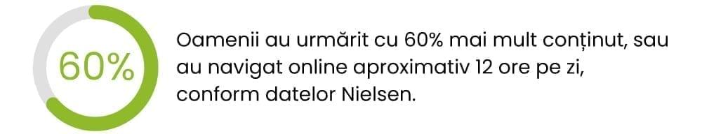 conform-datelor-Nielsen